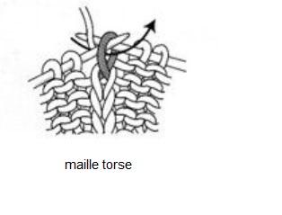 maille torse